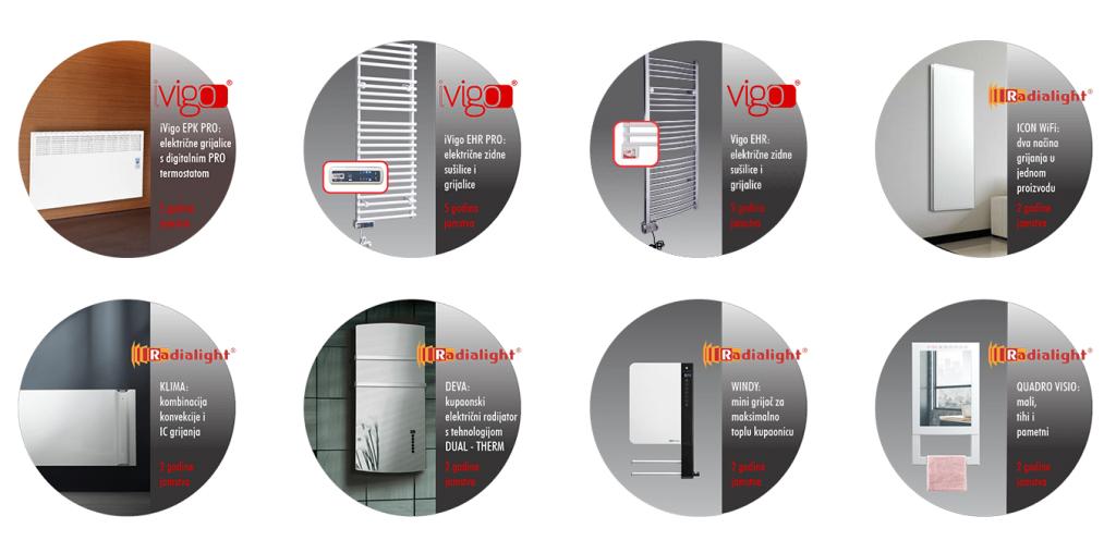 električni radiatori vigo